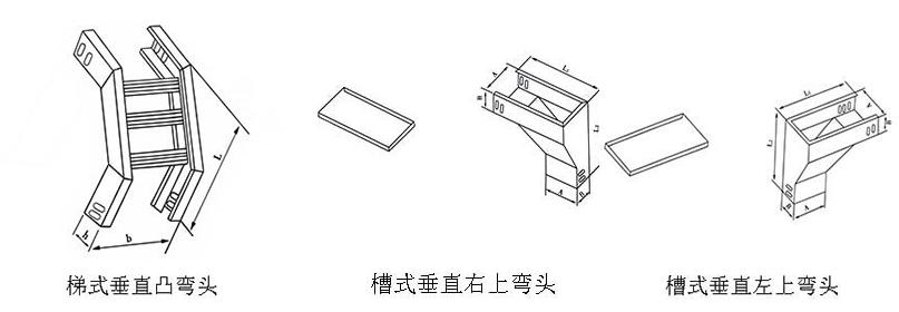 线槽/桥架弯头