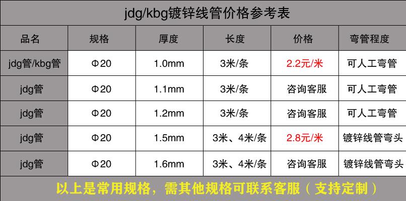 Φ20jdg/kbg镀锌线管价格