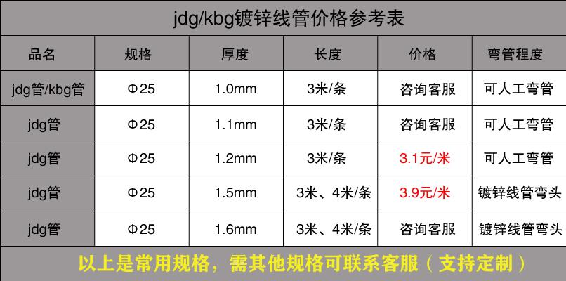 Φ25jdg/kbg镀锌线管价格