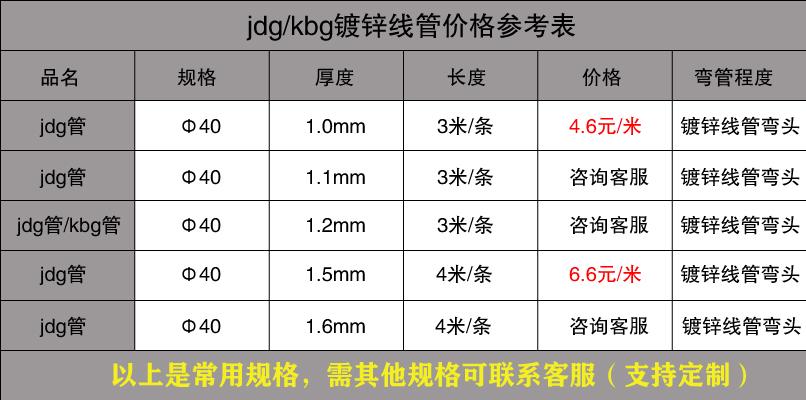 Φ40jdg/kbg镀锌线管规格价格