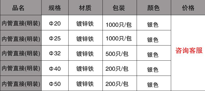 镀锌线管直接规格价格