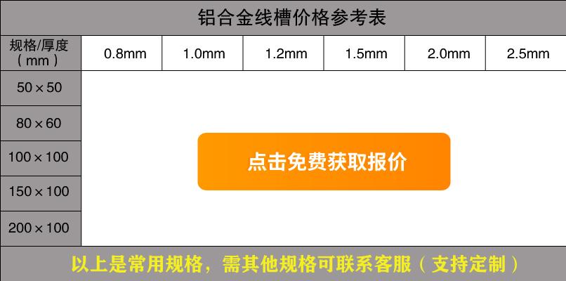 雷正电气铝合金线槽价格表