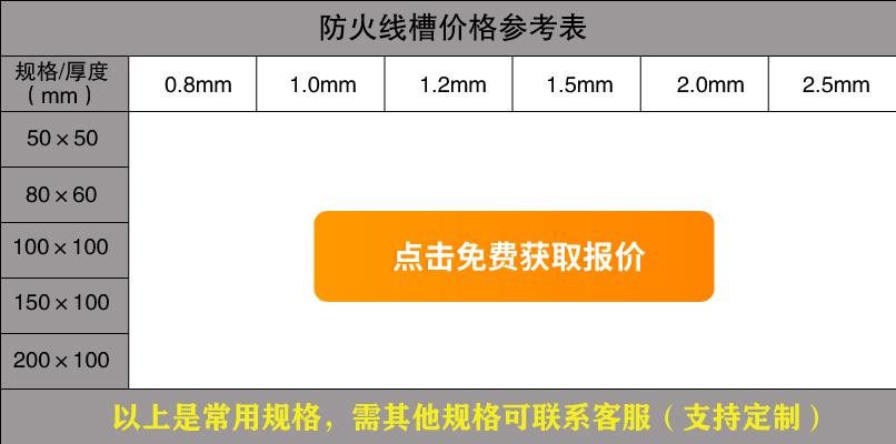 雷正电气防火线槽价格表