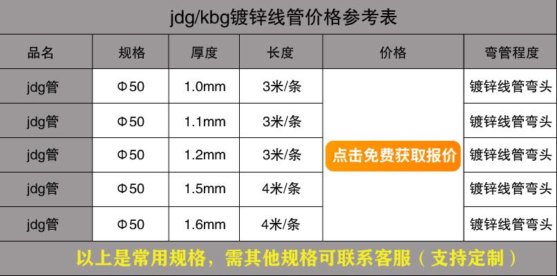 雷正电气50jdg/kbg镀锌线管价格