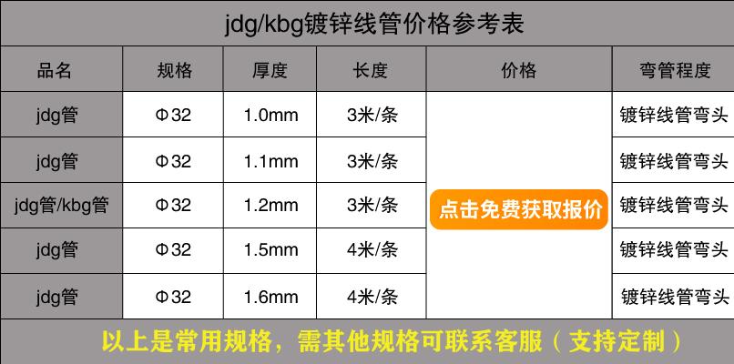 雷正电气32jdg/kbg镀锌线管价格