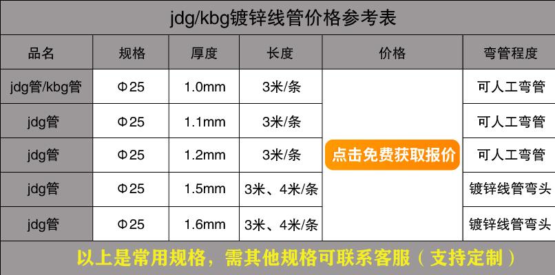 雷正电气25jdg/kbg镀锌线管价格