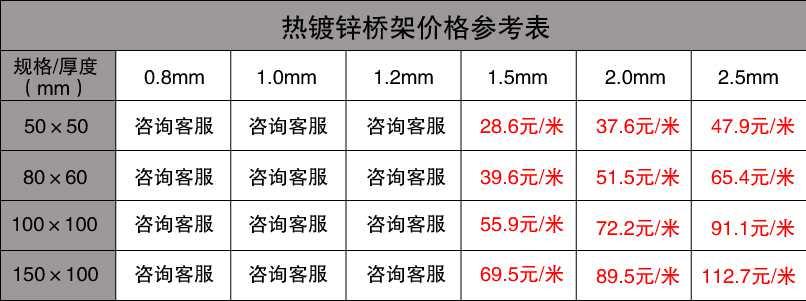 热镀锌桥架价格表