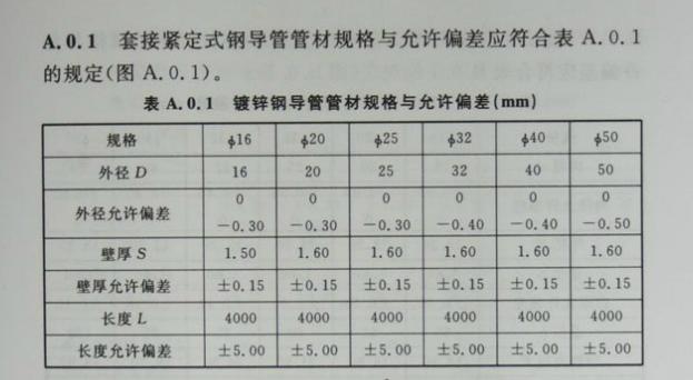 JDG管规格