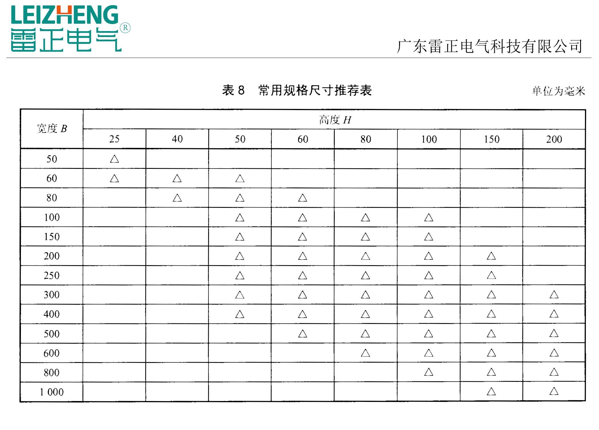 防火桥架常用规格表
