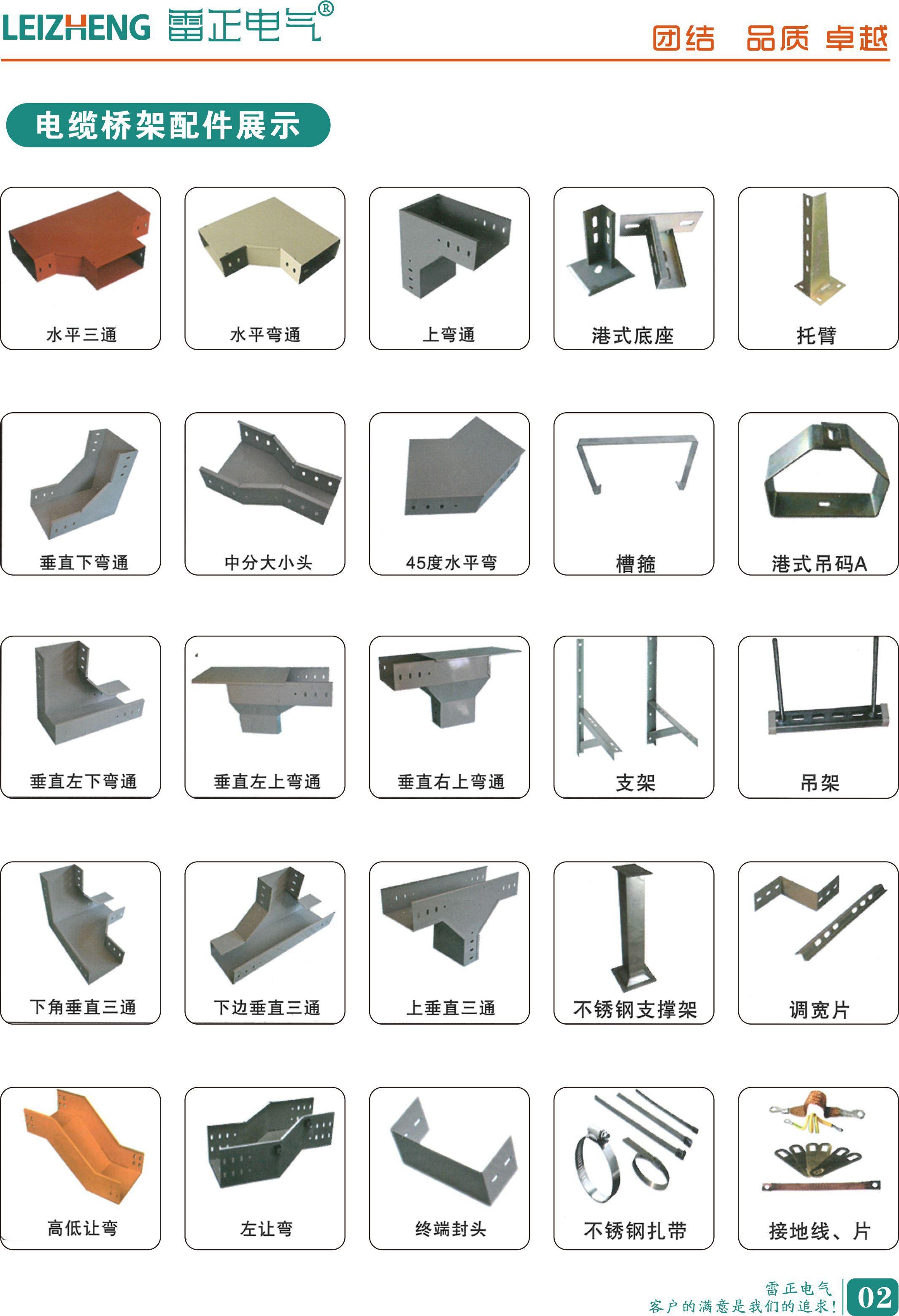 金属线槽规格和型号图片