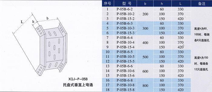镀锌线槽垂直上弯通规格