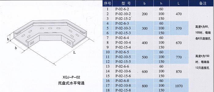 镀锌线槽水平弯头规格