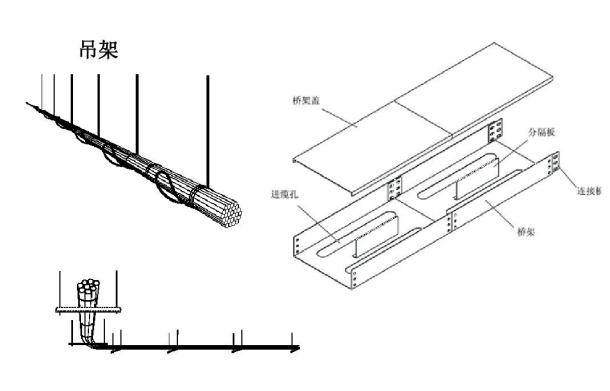 电缆桥架规格型号
