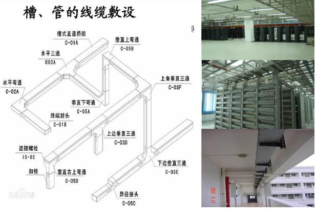 电缆桥架敷设图