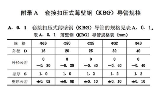KBG管国标厚度标准
