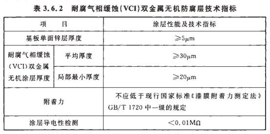 耐腐气相缓蚀(VCI)双金属无机桥架防腐要求
